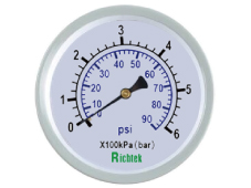Analogue pressure gauge